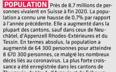 8,7 Millions de personnes vivaient en Suisse en 2020